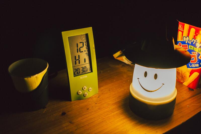 白川渡オートキャンプ場の温度20時